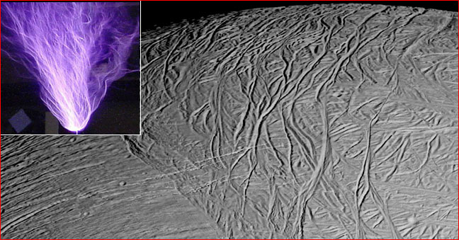 Electrical scars on Europa