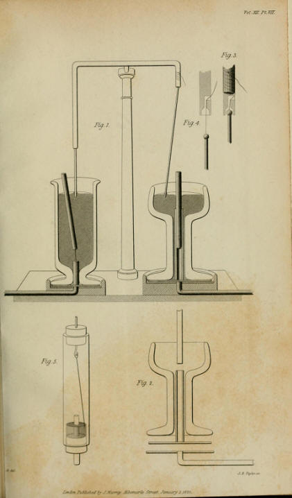 The faraday motor for Michael faraday electric motor