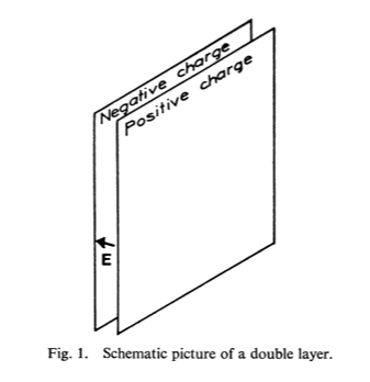 "Credit: Double layer image from ""A Double-Layer Review"", Lars P. Block, Swedish Royal Institute , Stockholm; Astrophysics & Space Science, July, 1977"