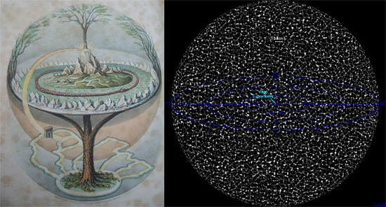 A traditional cosmology based on Icelandic mythology and a scientific cosmology