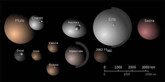 farthest dwarf planet from the sun - photo #15