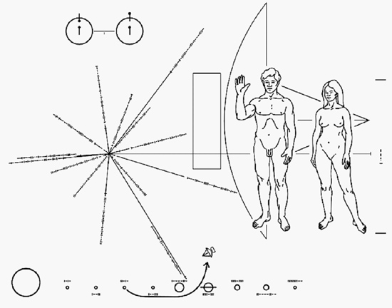 The plaque attached to Pioneer 10 now billions of miles from the Sun. Credit: NASA/JPL