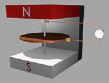 magnetic questions. Black Bedroom Furniture Sets. Home Design Ideas