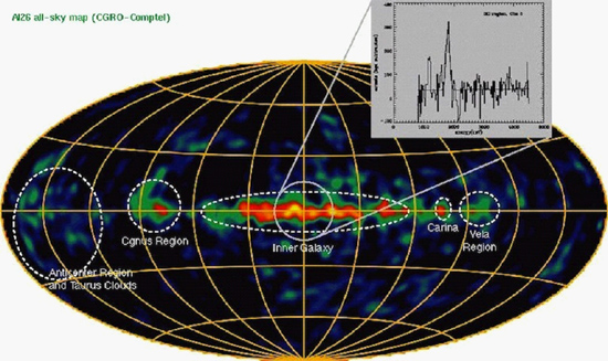 Gamma-ray image