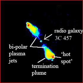 Domingos - Trocar ideias s/ teoria do Universo Elétrico DRAGN-3C-457-280x280