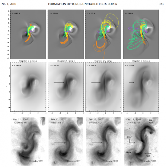 Domingos - Trocar ideias s/ teoria do Universo Elétrico - Página 2 Flux-ropes-fr-ApJ1-550x552