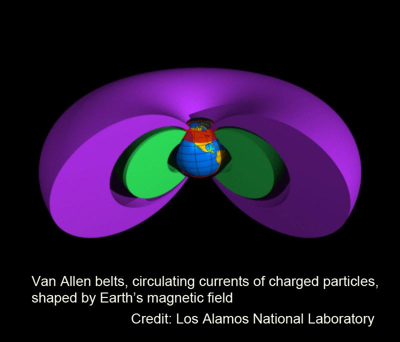 Van Allen belts