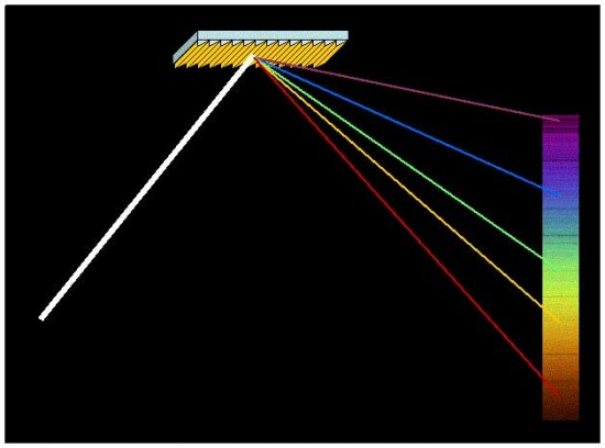 Domingos - Trocar ideias s/ teoria do Universo Elétrico - Página 2 Diffraction-grating-spectrograph-NASA-JPL-550x408