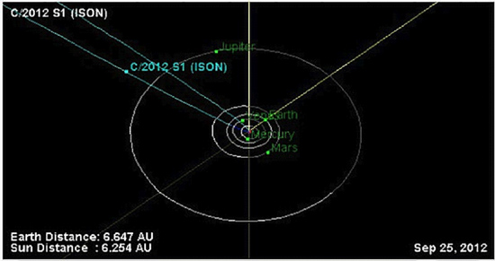 Orbital diagram of comet 2012 S1. Credit: JPL Small Body Database.