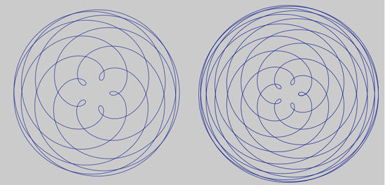 Left: The Current Orbit of Venus as seen from the Earth in the centre. Right: What the orbit would look like with a 360-day year and a 260-day period for Venus.