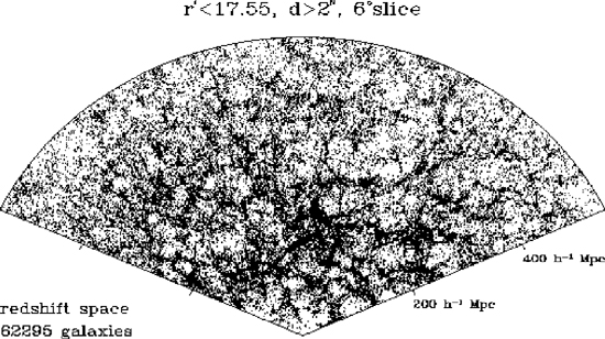 """A galaxy plot indicating the theoretical """"cold dark matter"""" structure of the universe out to 1.8 billion light-years. Credit: M. White, University of California, Berkeley."""