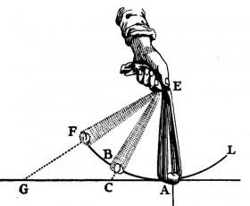 Domingos - Trocar ideias s/ teoria do Universo Elétrico CM-1-FrondeDescartes-280x230