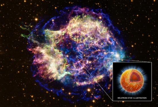 The remains of an exploding double layer known as Cassiopeia A with an artist's impression of a theoretical entity called a neutron star. Credit X-ray: NASA/CXC/UNAM/Ioffe/D. Page, P. Shternin et al; Optical: NASA/STScI; Illustration: NASA/CXC/M. Weiss