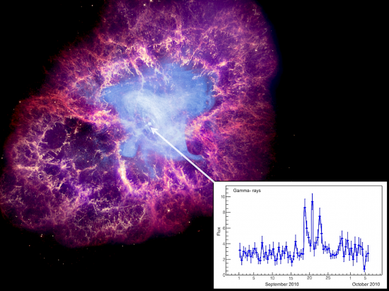 The Crab Nebula electron map. Credit: INTEGRAL Science Data Centre (ISDC)