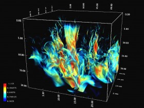 A model based on magnetohydrodynamics of the filamentary structure near the Sun's surface. Credit: Robert Stein, Michigan State University; Tim Sandstrom, NASA/Ames