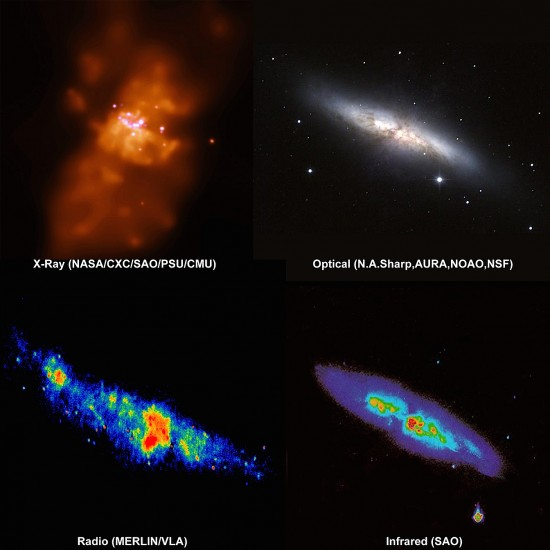 Galaxy M82 (NGC 3034) in various wavelengths. Credit: NASA/CXC/SAO/PSU/CMU