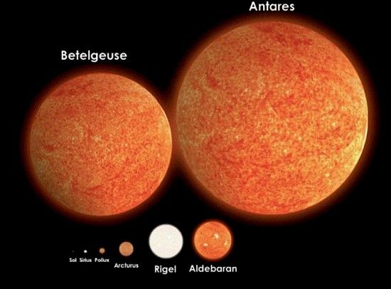 Some stellar size comparisons.