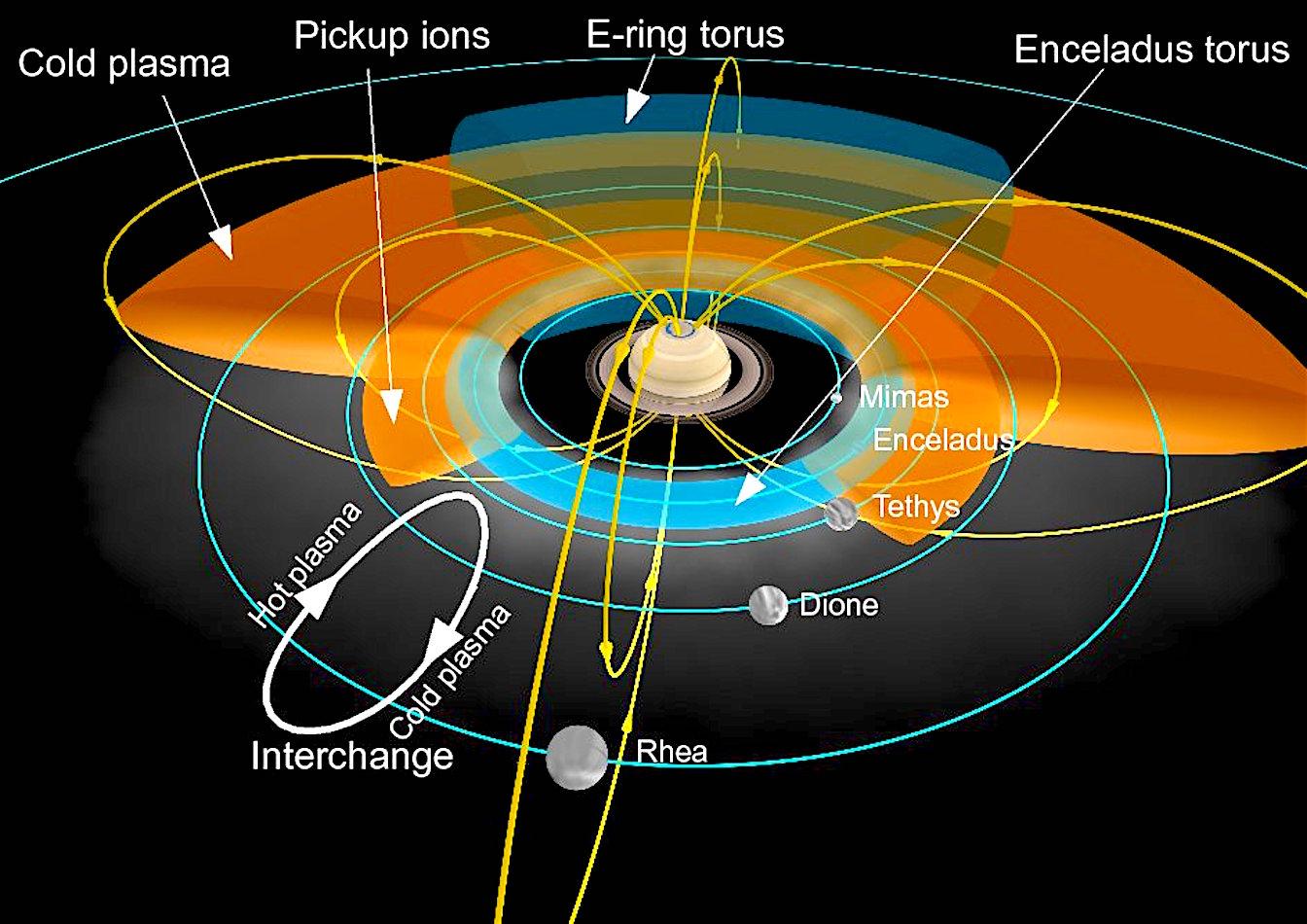 Domingos - Trocar ideias s/ teoria do Universo Elétrico - Página 2 Csa-mapping-plasmaprod